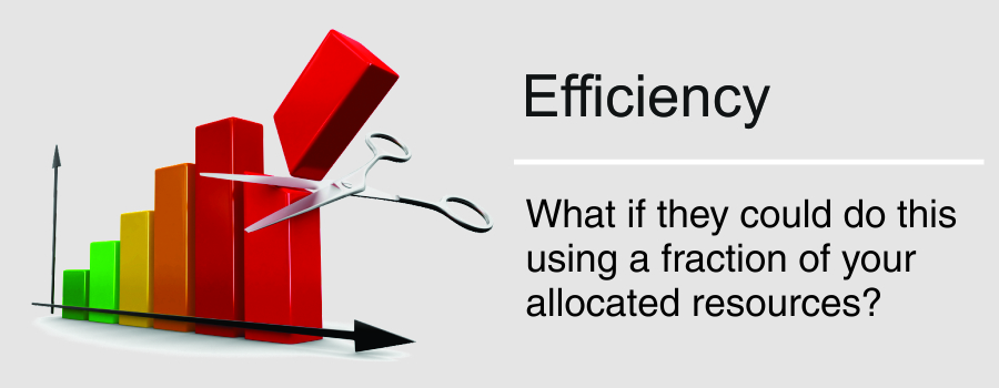 efficiancy